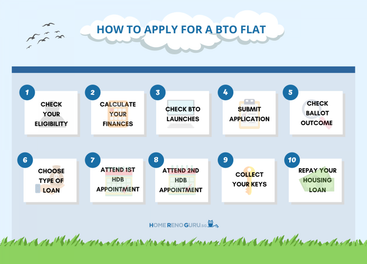 Summary of how to apply for bto in Singapore