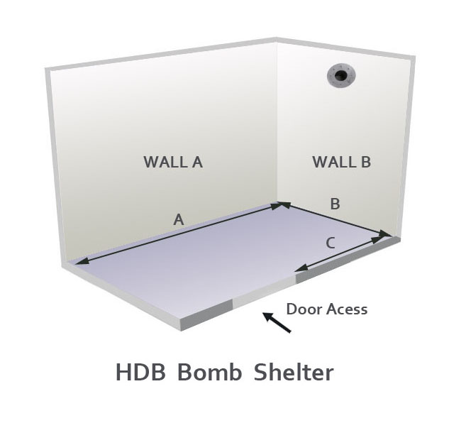 Typical BTO 4 Room Bomb Shelter Layout